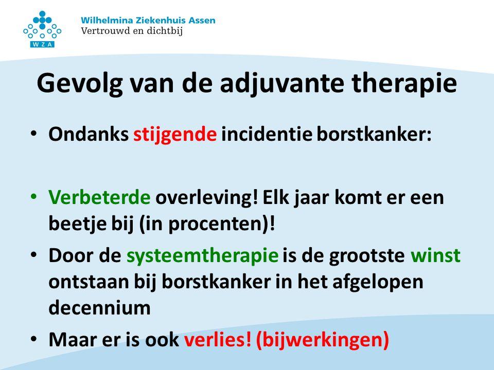 Gevolg van de adjuvante therapie