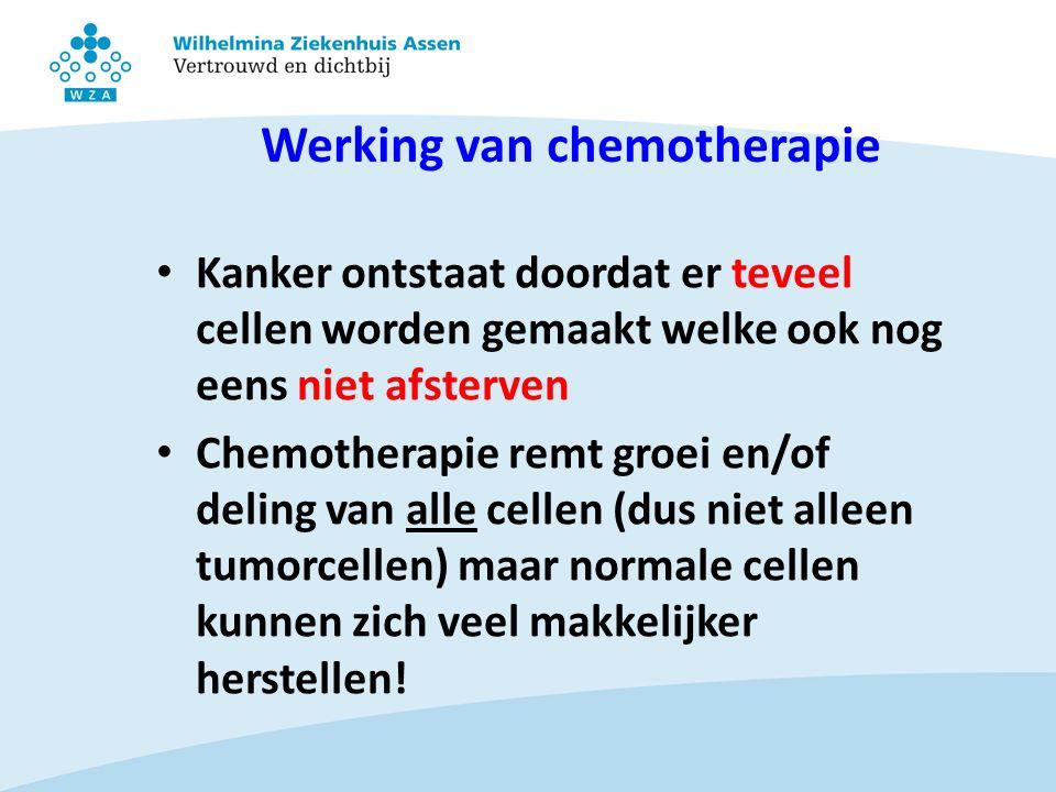 Werking van chemotherapie