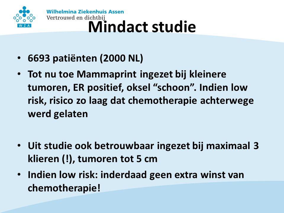 Mindact studie 6693 patiënten (2000 NL)