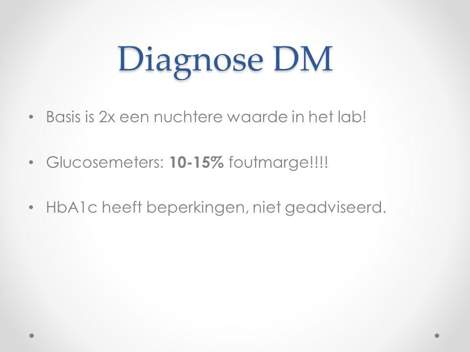 Diagnose DM Basis is 2x een nuchtere waarde in het lab!