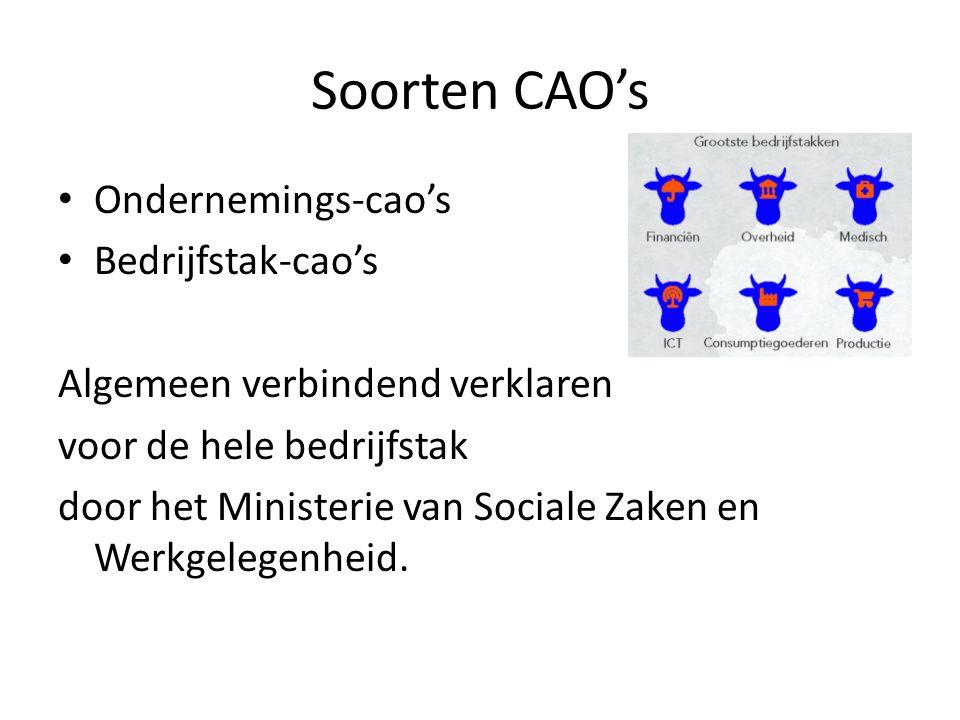 Soorten CAO's Ondernemings-cao's Bedrijfstak-cao's