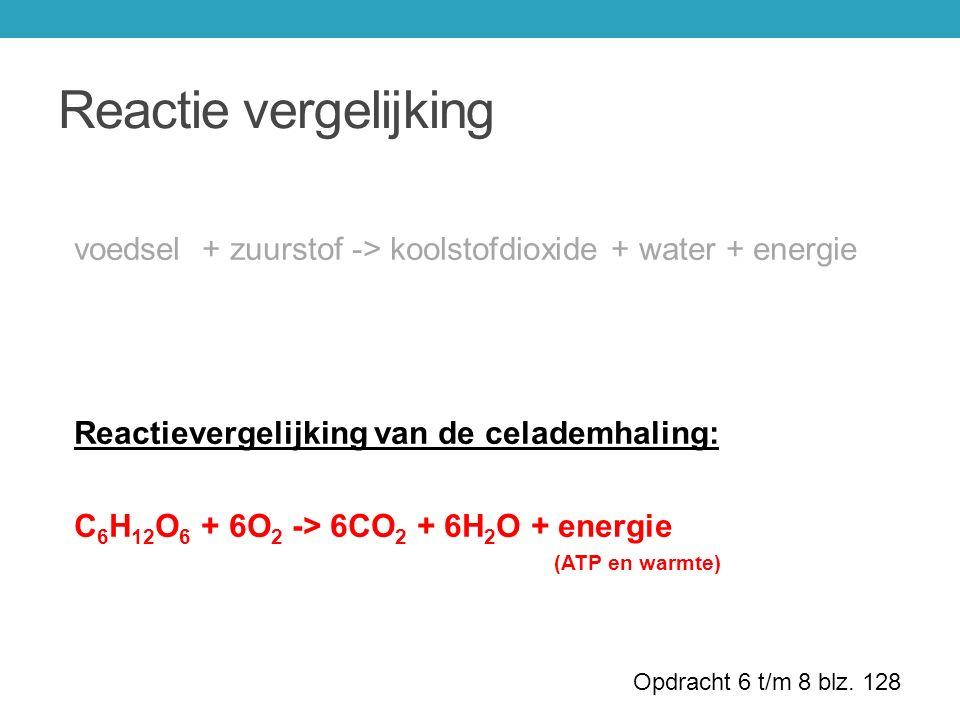 Reactie vergelijking voedsel + zuurstof -> koolstofdioxide + water + energie. Reactievergelijking van de celademhaling:
