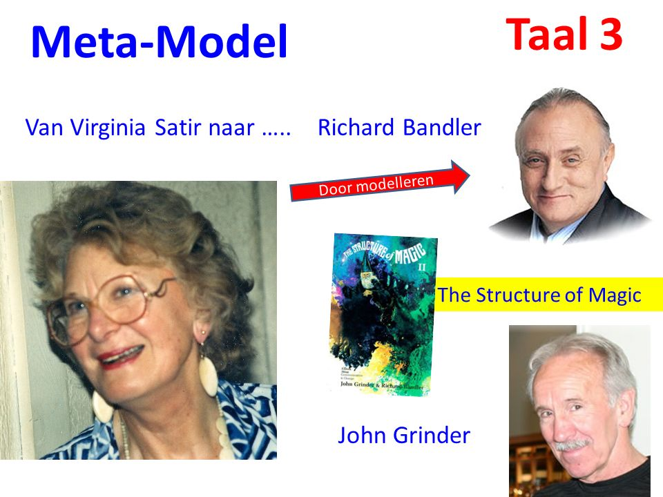 Taal 3 Meta-Model Van Virginia Satir naar ….. Richard Bandler