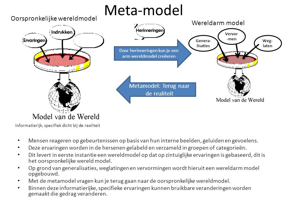 Meta-model Oorspronkelijke wereldmodel Wereldarm model