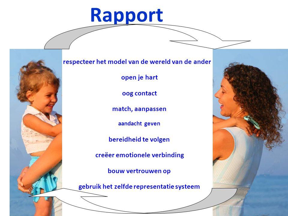 Rapport respecteer het model van de wereld van de ander open je hart