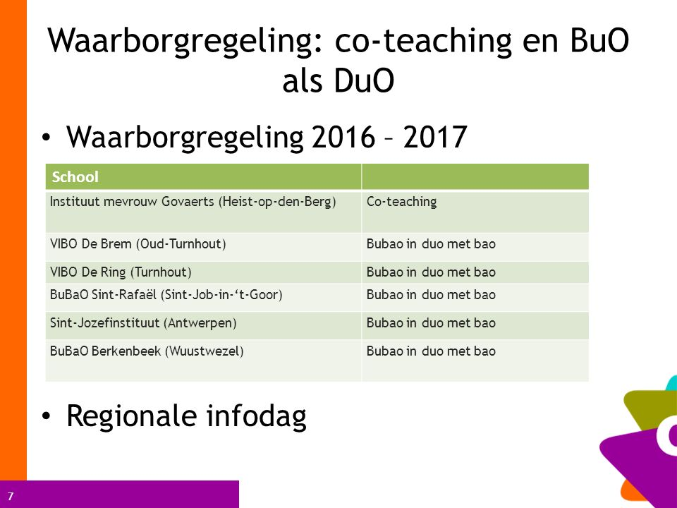 Waarborgregeling: co-teaching en BuO als DuO