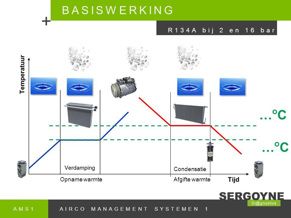 + …oC …oC BASISWERKING R134A bij 2 en 16 bar Condensatie