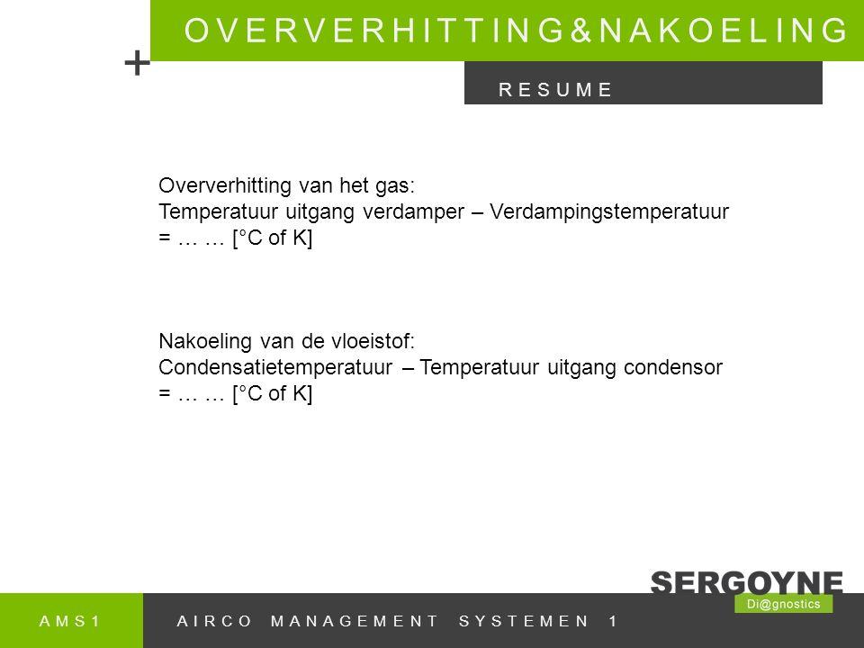 + OVERVERHITTING&NAKOELING Oververhitting van het gas: