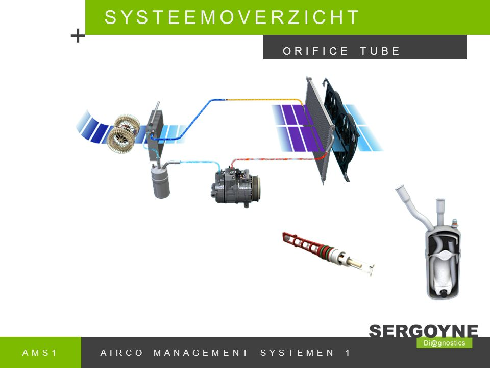 + SYSTEEMOVERZICHT ORIFICE TUBE AMS1 AIRCO MANAGEMENT SYSTEMEN 1