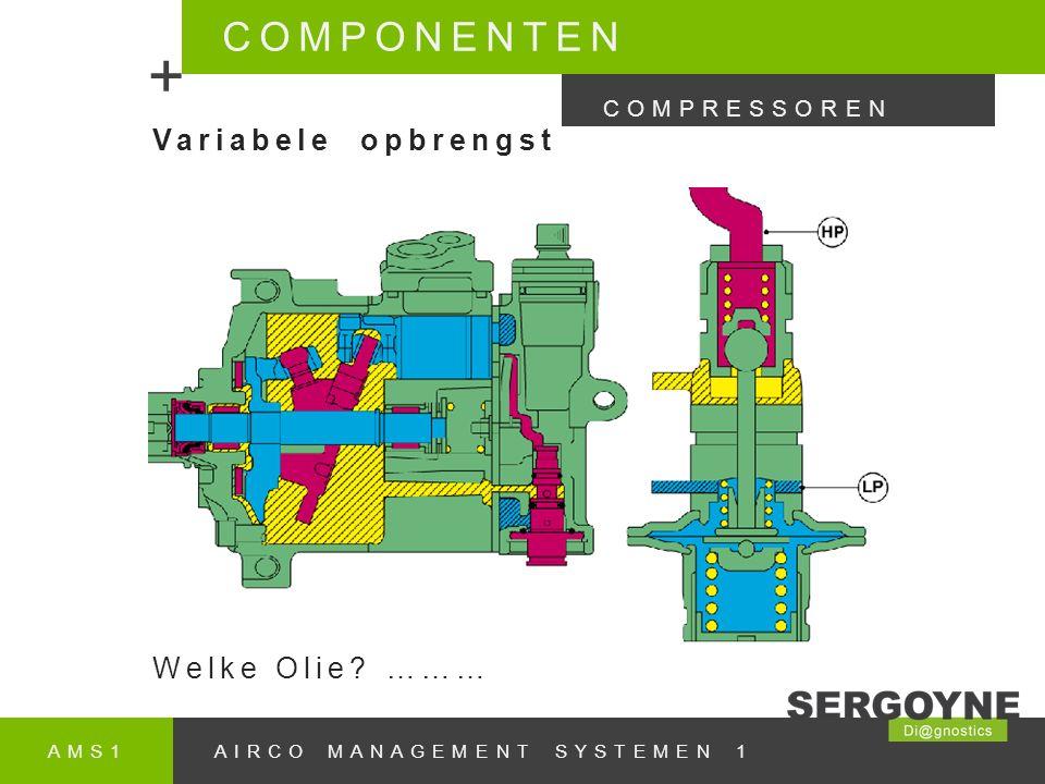 + COMPONENTEN Variabele opbrengst Welke Olie ……… COMPRESSOREN AMS1
