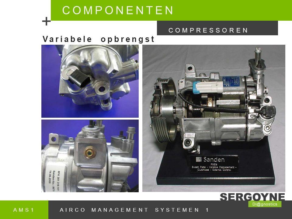 + COMPONENTEN Variabele opbrengst COMPRESSOREN AMS1
