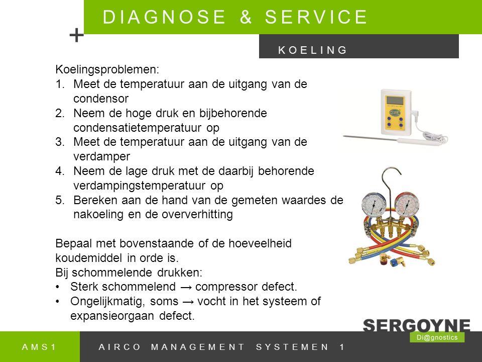 + DIAGNOSE & SERVICE Koelingsproblemen: