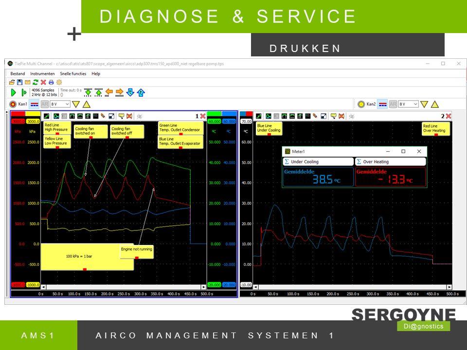 DIAGNOSE & SERVICE + DRUKKEN AMS1 AIRCO MANAGEMENT SYSTEMEN 1