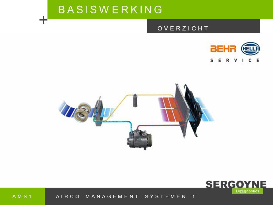 + BASISWERKING OVERZICHT AMS1 AIRCO MANAGEMENT SYSTEMEN 1