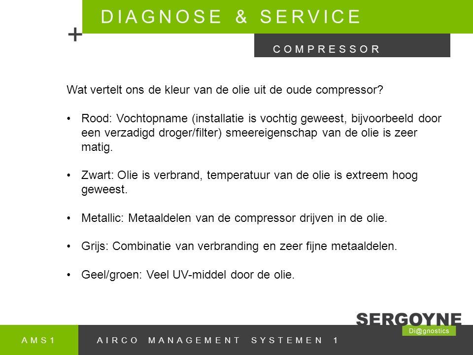 DIAGNOSE & SERVICE + COMPRESSOR. Wat vertelt ons de kleur van de olie uit de oude compressor