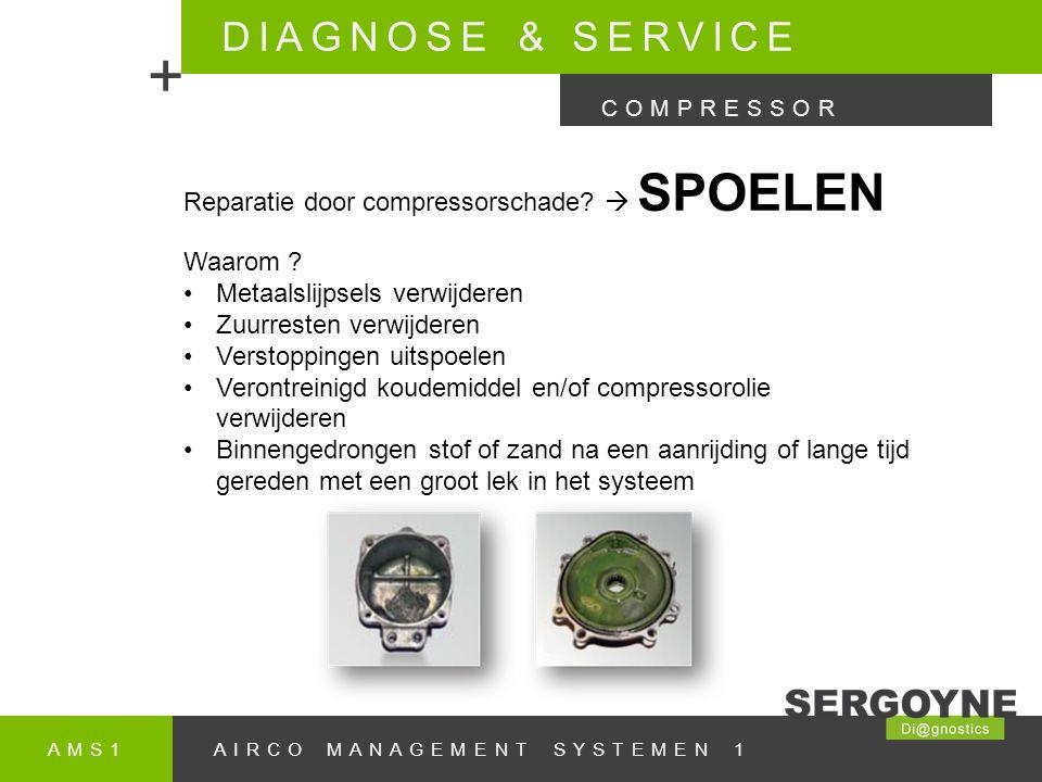 + DIAGNOSE & SERVICE Reparatie door compressorschade  SPOELEN