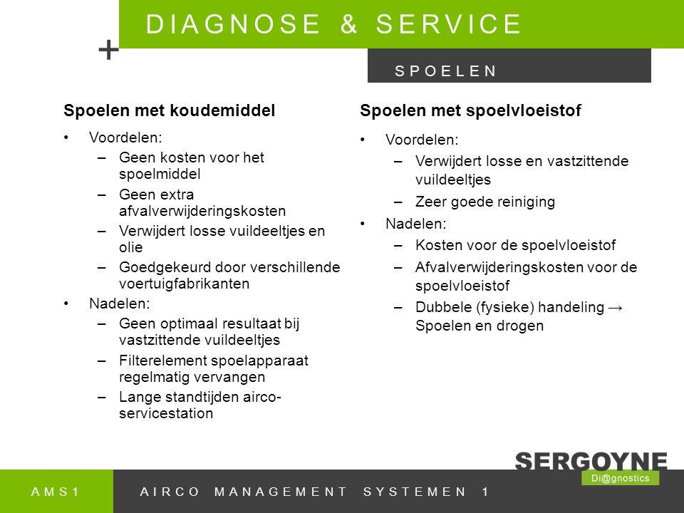 + DIAGNOSE & SERVICE Spoelen met koudemiddel
