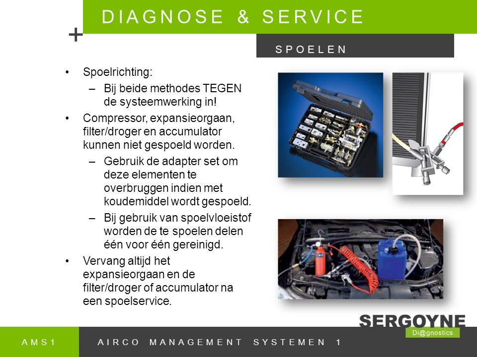 + DIAGNOSE & SERVICE Spoelrichting: