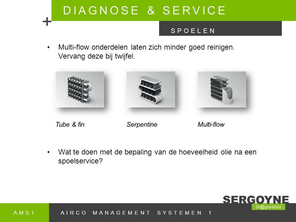 DIAGNOSE & SERVICE + SPOELEN. Multi-flow onderdelen laten zich minder goed reinigen. Vervang deze bij twijfel.