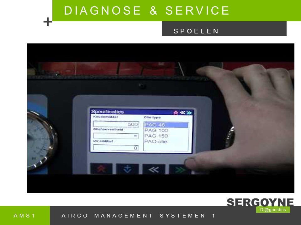 + DIAGNOSE & SERVICE SPOELEN AMS1 AIRCO MANAGEMENT SYSTEMEN 1