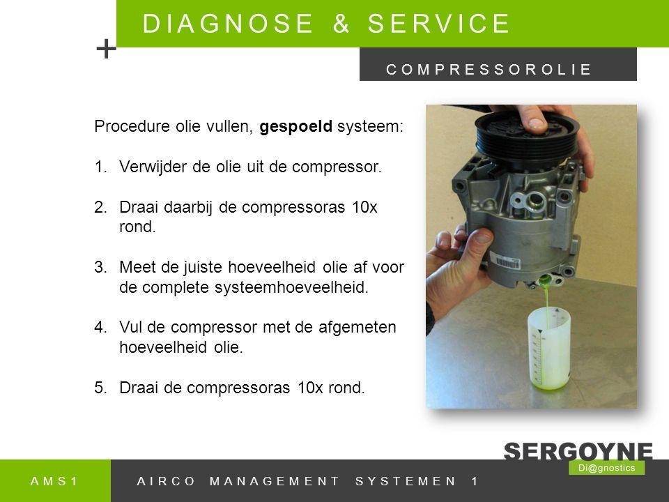 + DIAGNOSE & SERVICE Procedure olie vullen, gespoeld systeem: