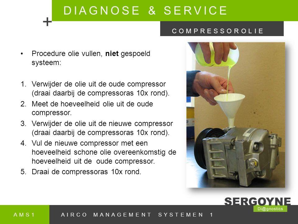 + DIAGNOSE & SERVICE Procedure olie vullen, niet gespoeld systeem: