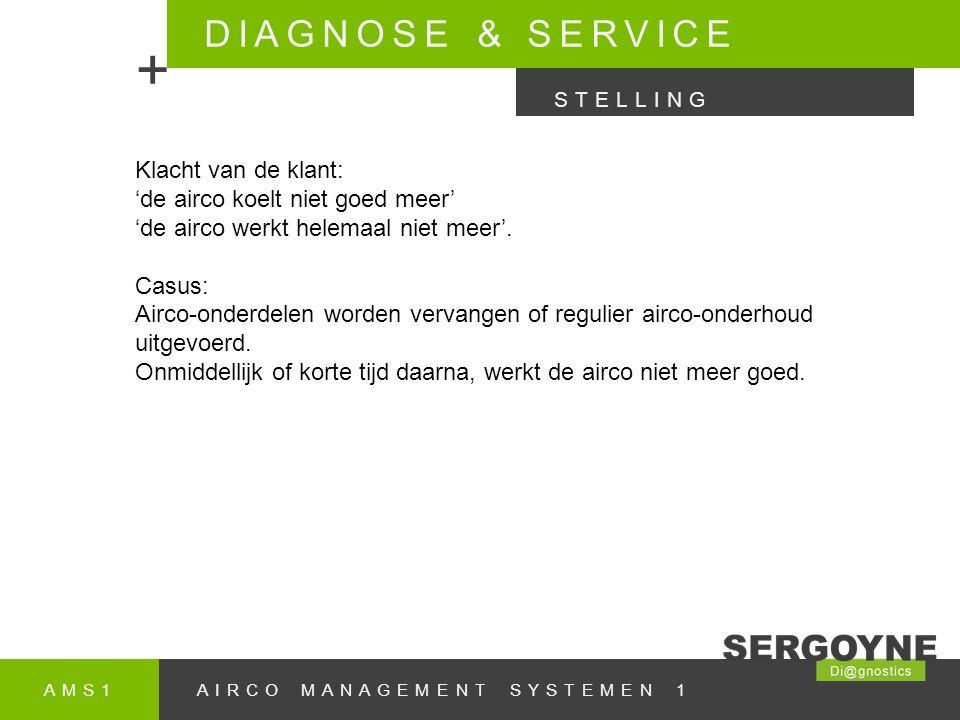 + DIAGNOSE & SERVICE Klacht van de klant: