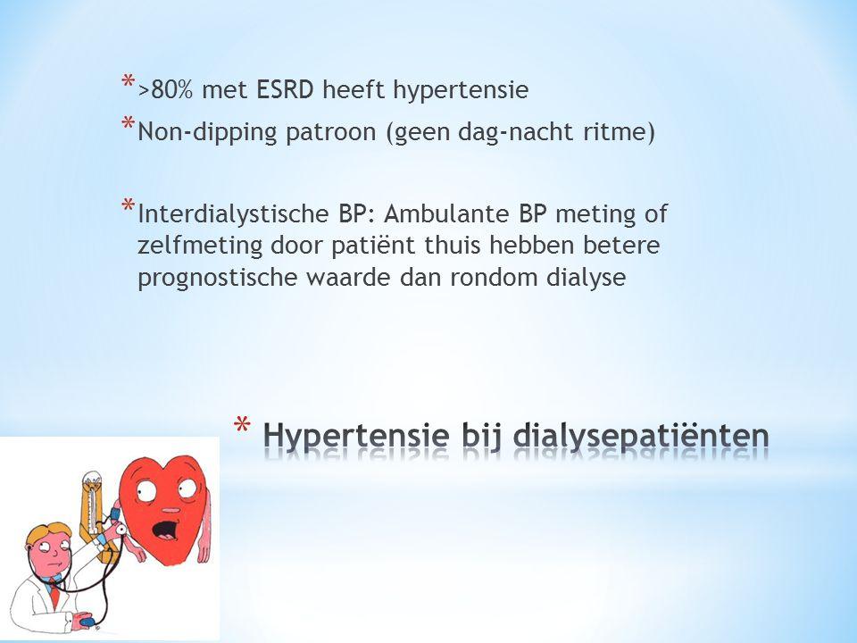 Hypertensie bij dialysepatiënten