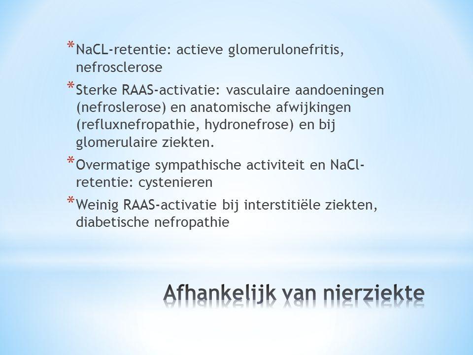 Afhankelijk van nierziekte