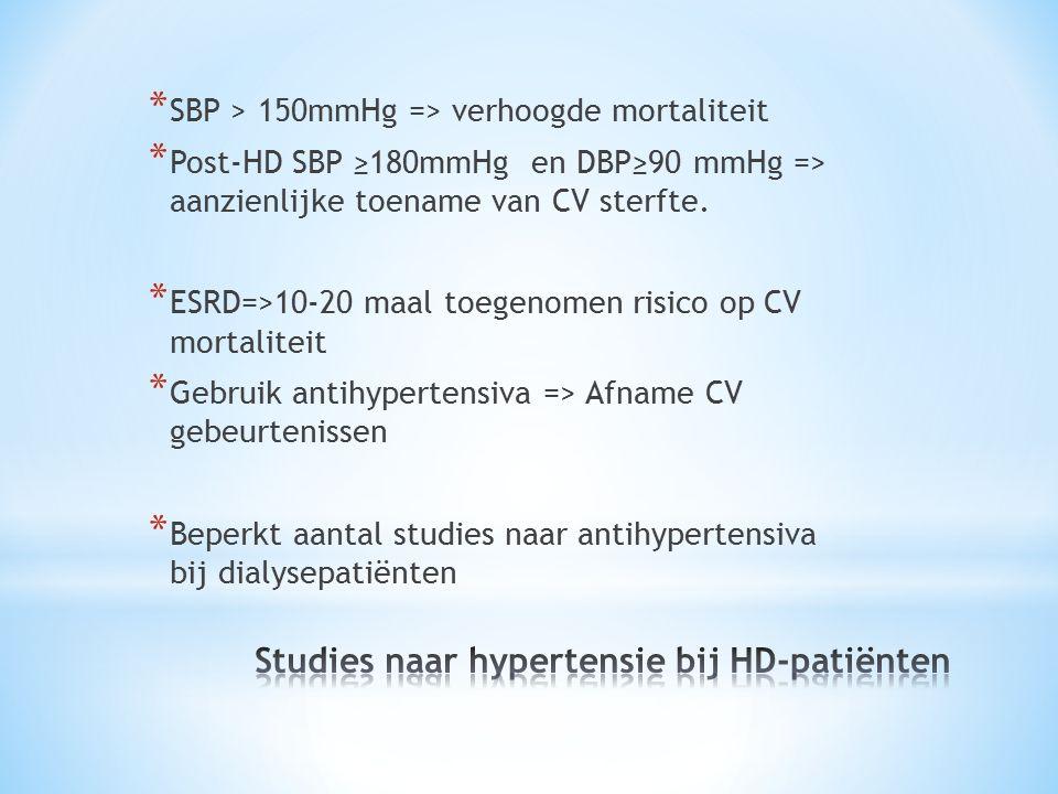 Studies naar hypertensie bij HD-patiënten