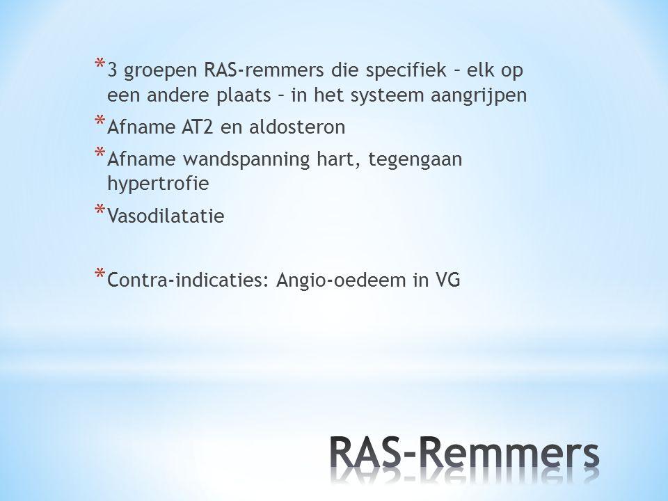 3 groepen RAS-remmers die specifiek – elk op een andere plaats – in het systeem aangrijpen