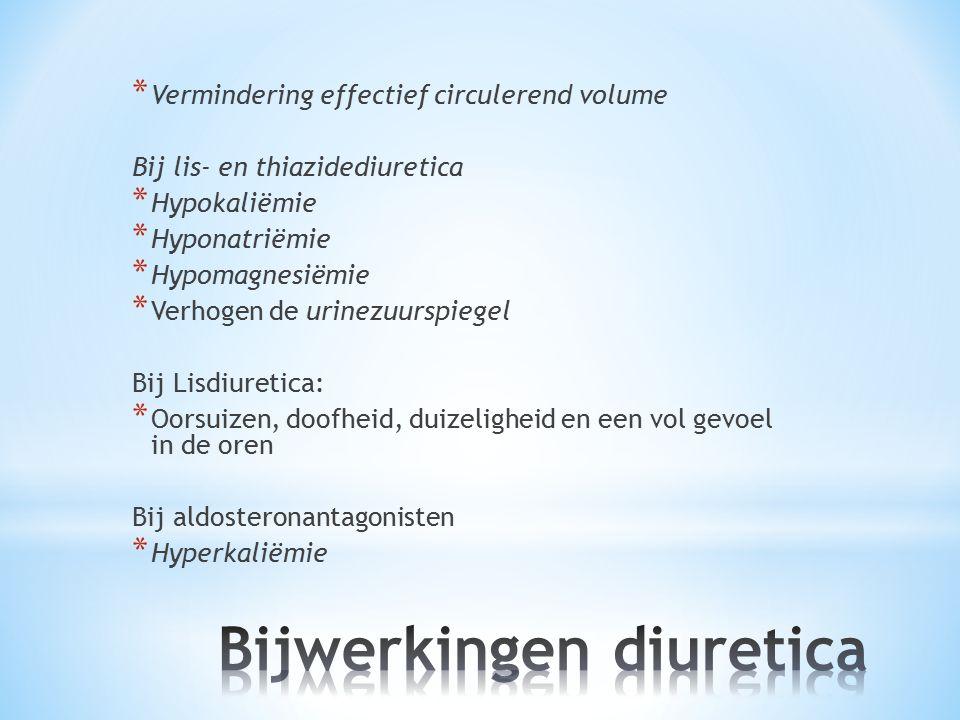 Bijwerkingen diuretica
