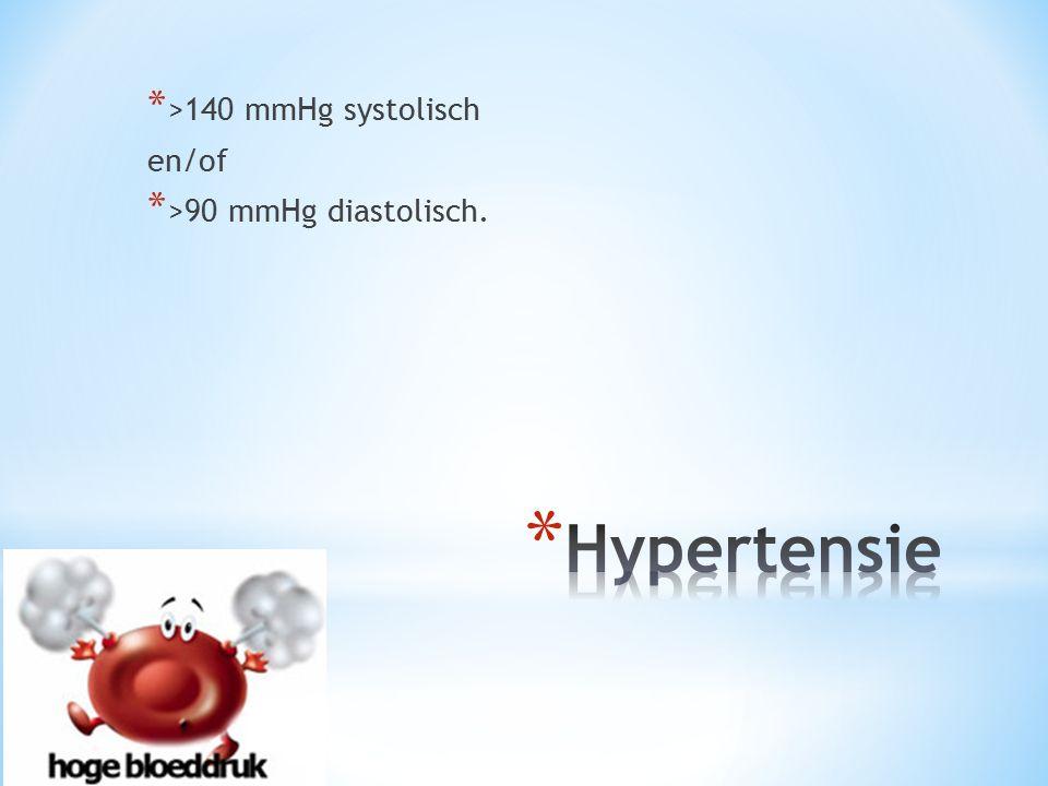 >140 mmHg systolisch en/of >90 mmHg diastolisch. Hypertensie