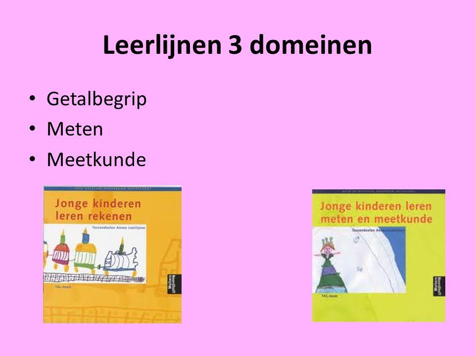 Leerlijnen 3 domeinen Getalbegrip Meten Meetkunde