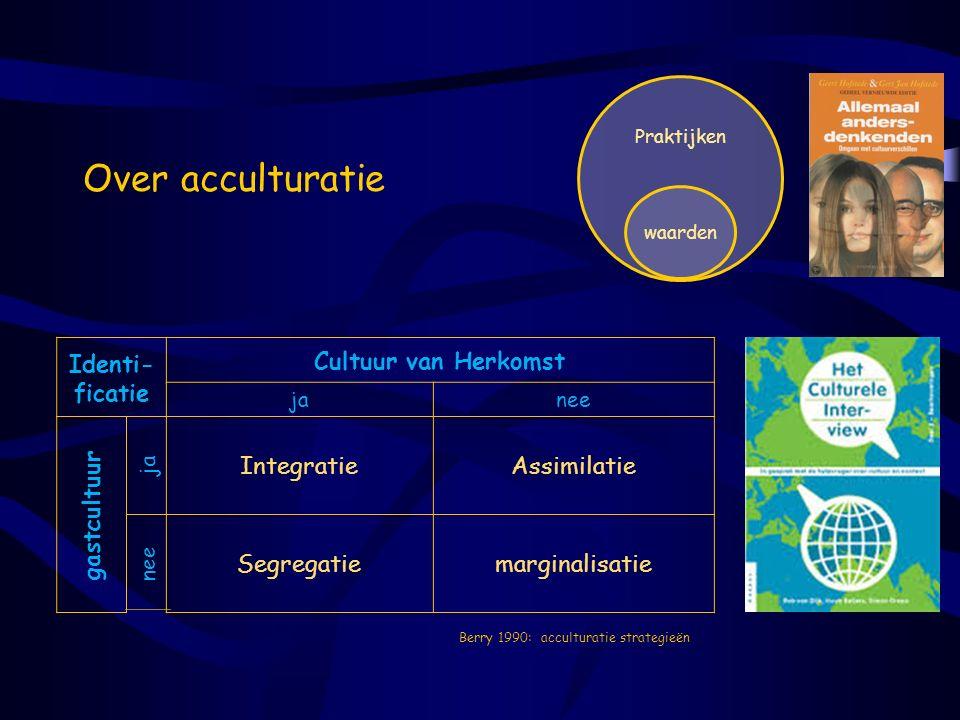 Over acculturatie Identi-ficatie Cultuur van Herkomst gastcultuur