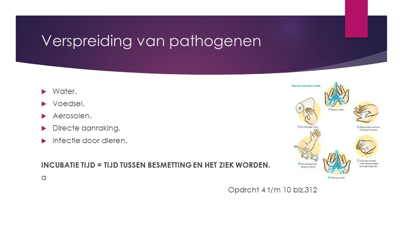 Verspreiding van pathogenen