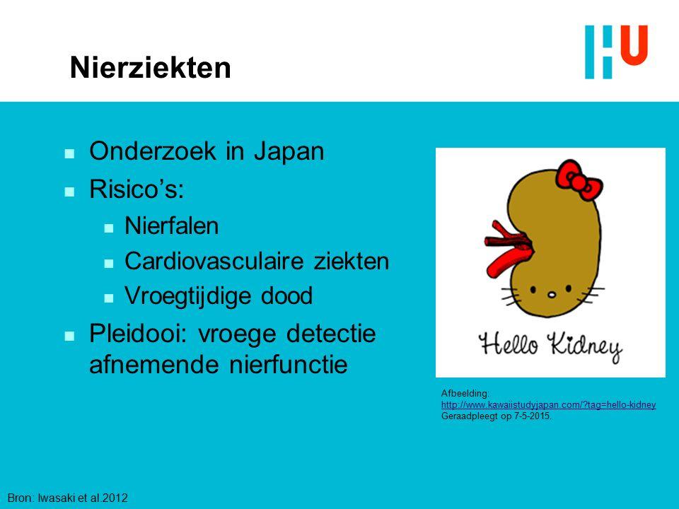Nierziekten Onderzoek in Japan Risico's: