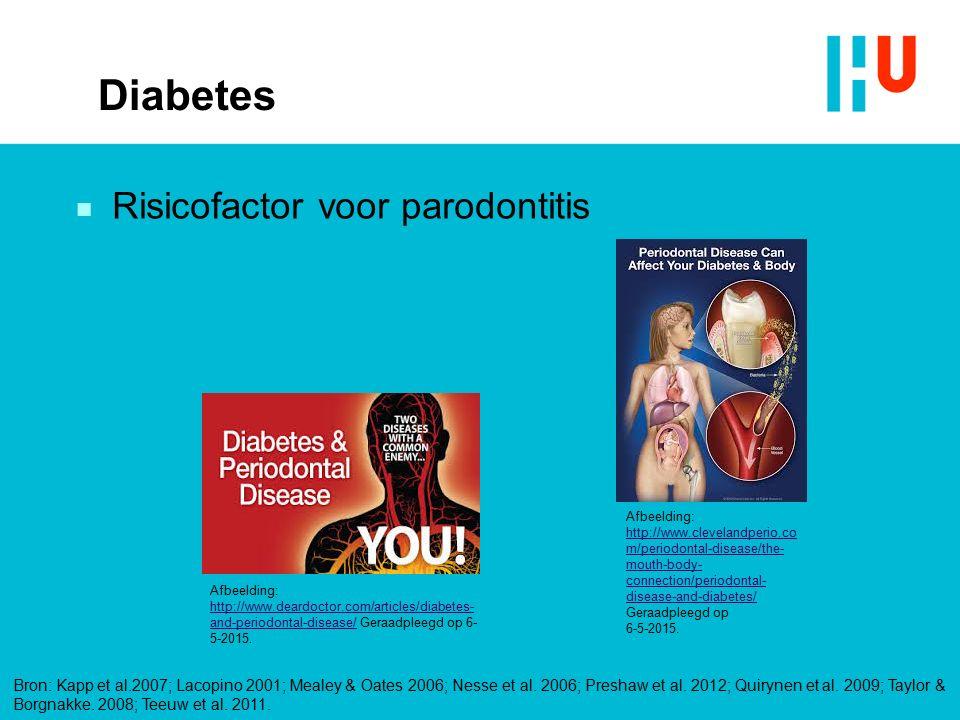 Diabetes Risicofactor voor parodontitis xxxxxxxxxxxxxxx 4/28/2017