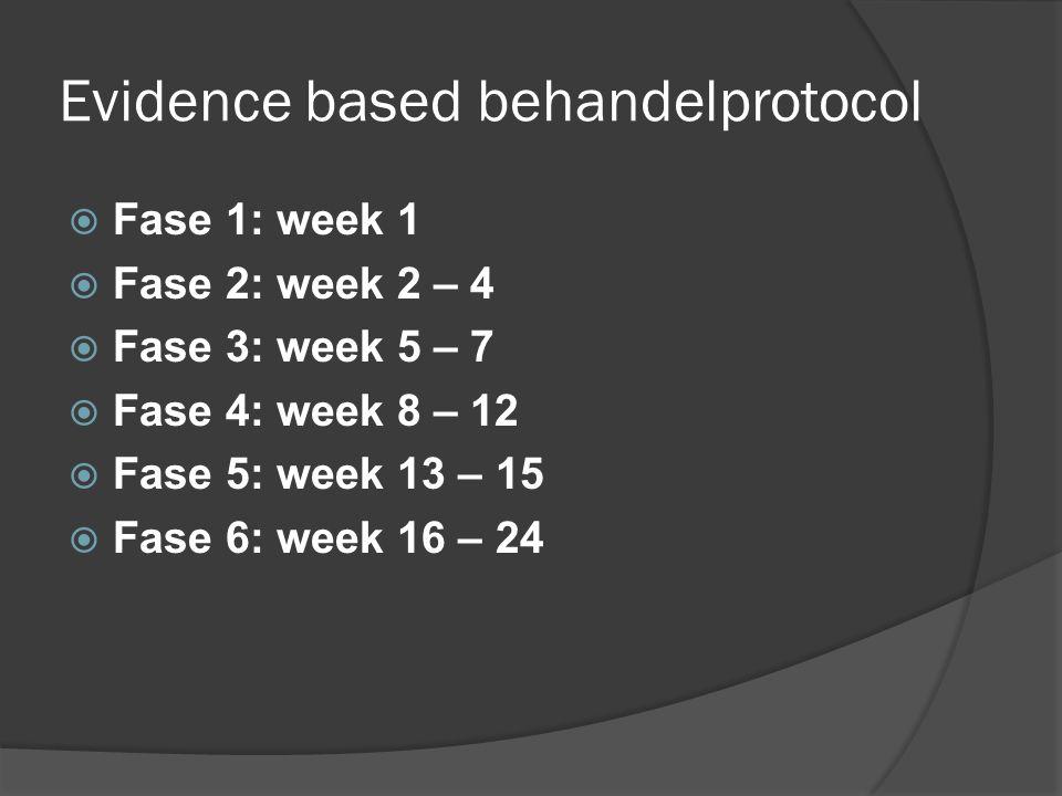 Evidence based behandelprotocol