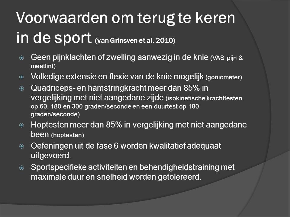 Voorwaarden om terug te keren in de sport (van Grinsven et al. 2010)