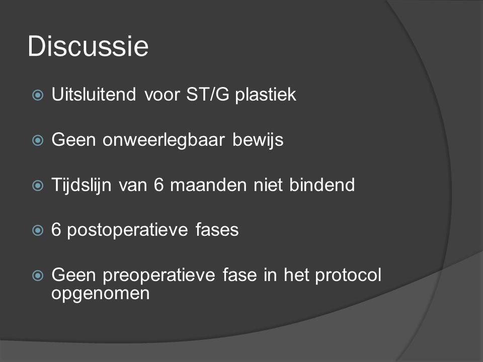 Discussie Uitsluitend voor ST/G plastiek Geen onweerlegbaar bewijs