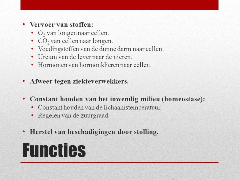 Functies Vervoer van stoffen: Afweer tegen ziekteverwekkers.