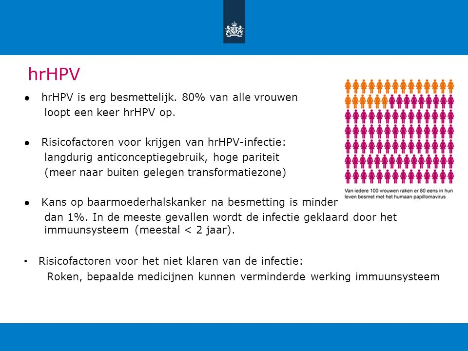 hrHPV hrHPV is erg besmettelijk. 80% van alle vrouwen