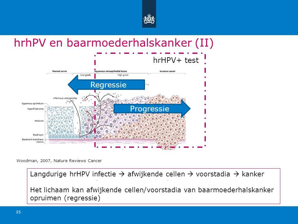 hrhPV en baarmoederhalskanker (II)