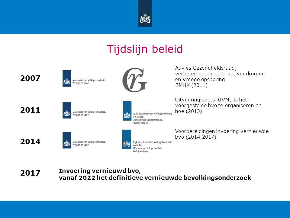Tijdslijn beleid 2007. Advies Gezondheidsraad; verbeteringen m.b.t. het voorkomen en vroege opsporing BMHK (2011)
