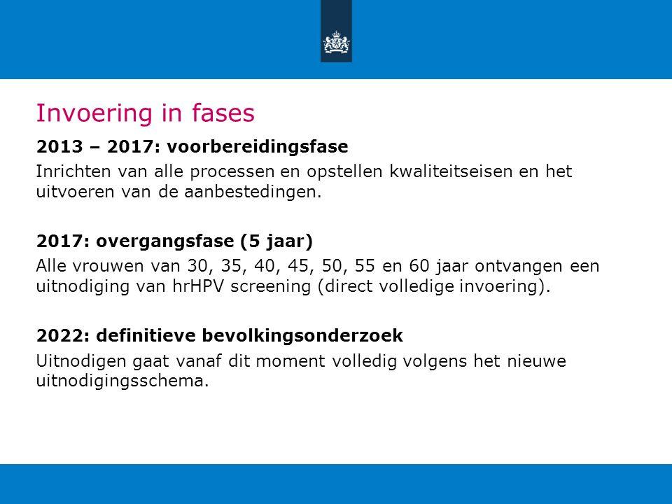 Invoering in fases 2013 – 2017: voorbereidingsfase