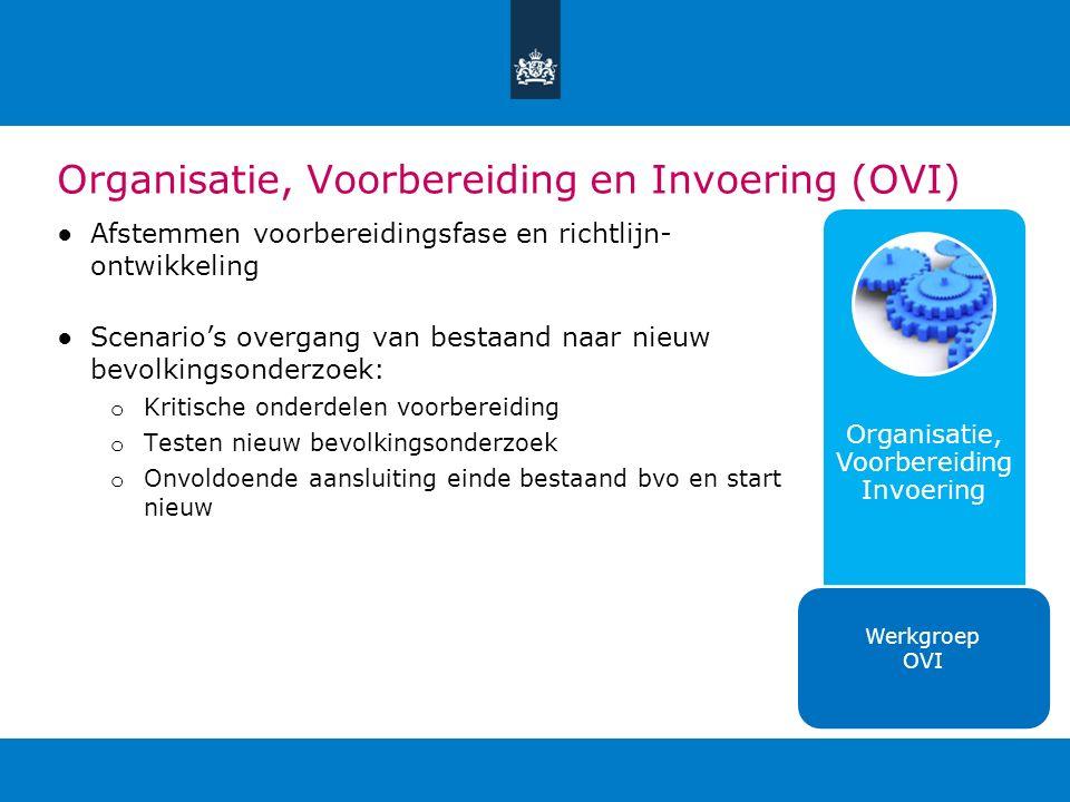 Organisatie, Voorbereiding en Invoering (OVI)