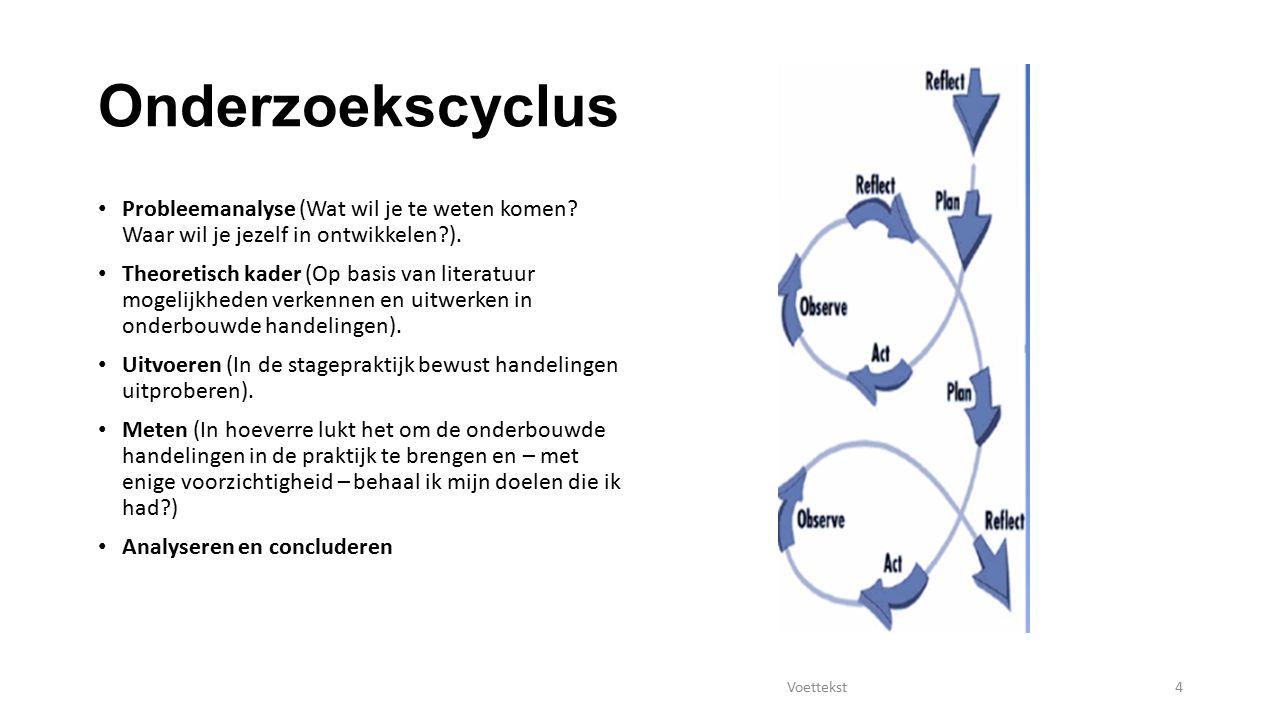 Onderzoekscyclus Probleemanalyse (Wat wil je te weten komen Waar wil je jezelf in ontwikkelen ).