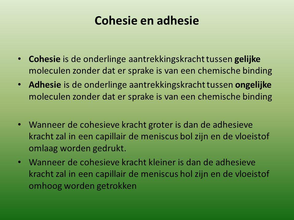 Cohesie en adhesie Cohesie is de onderlinge aantrekkingskracht tussen gelijke moleculen zonder dat er sprake is van een chemische binding.