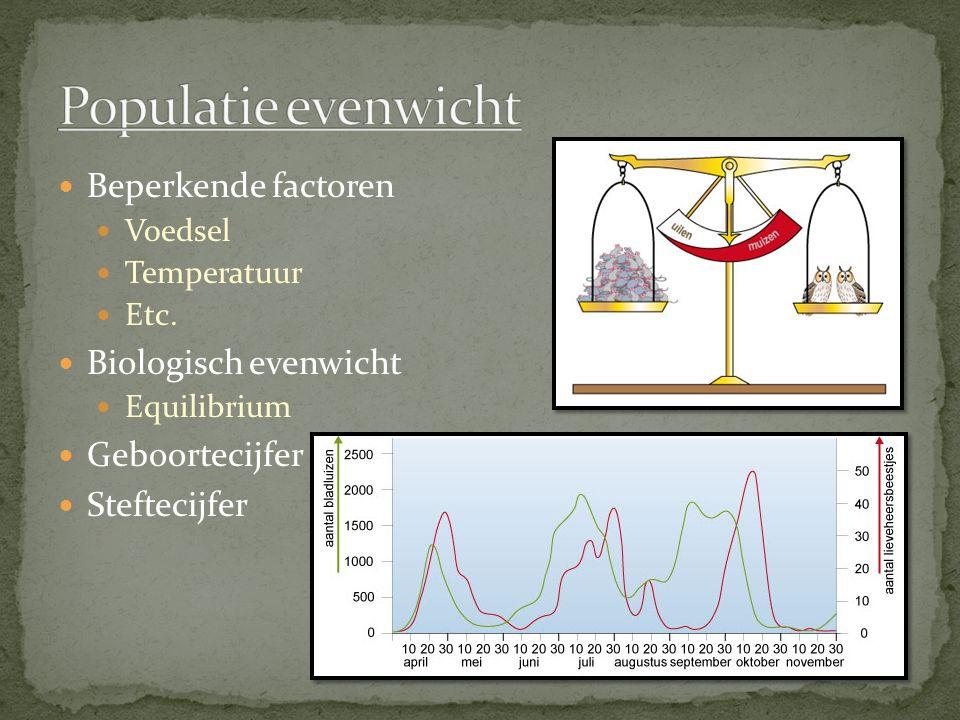 Populatie evenwicht Beperkende factoren Biologisch evenwicht